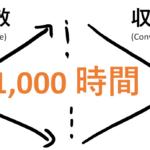 アイデア1000時間の法則